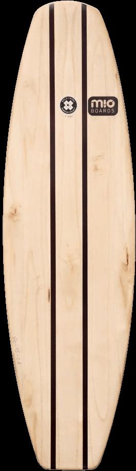 MIO Boards Chick (Bild 0)